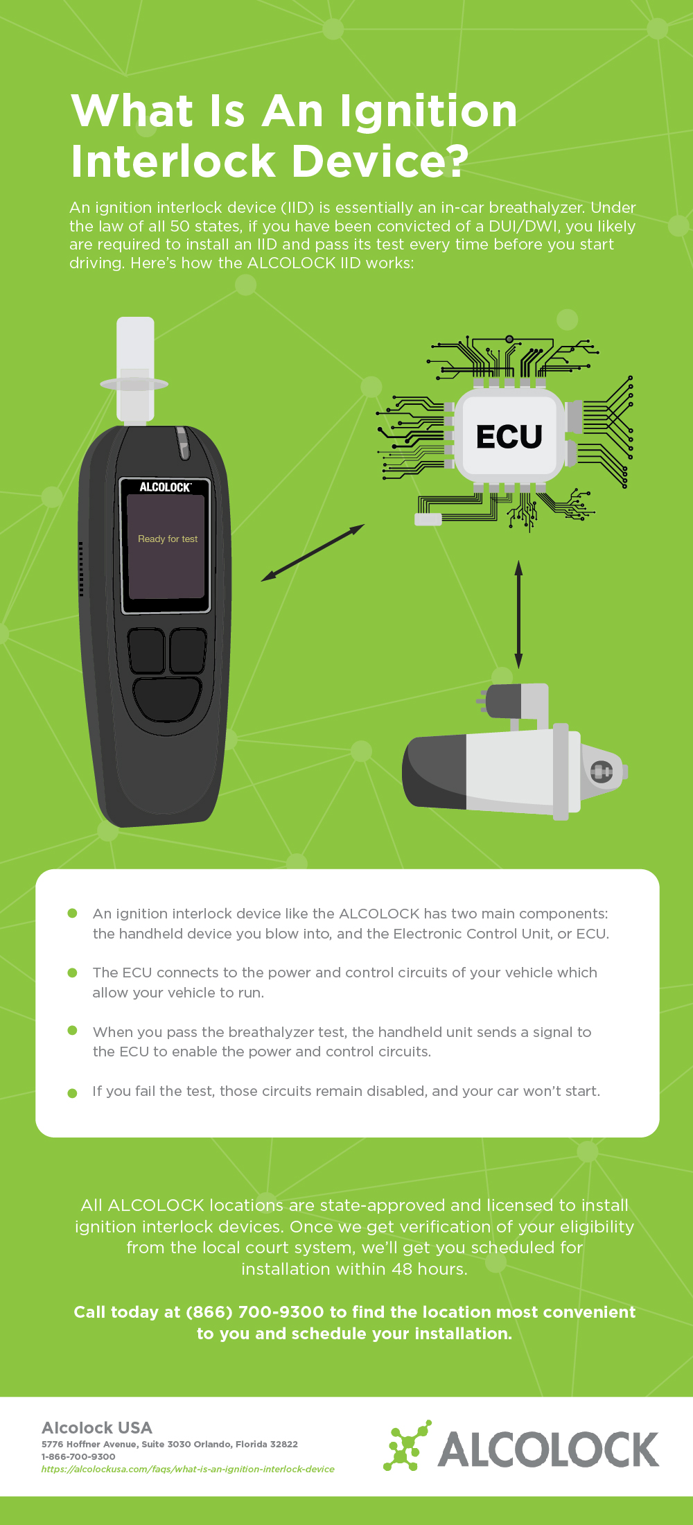WHAT IS AN IGNITION INTERLOCK DEVICE